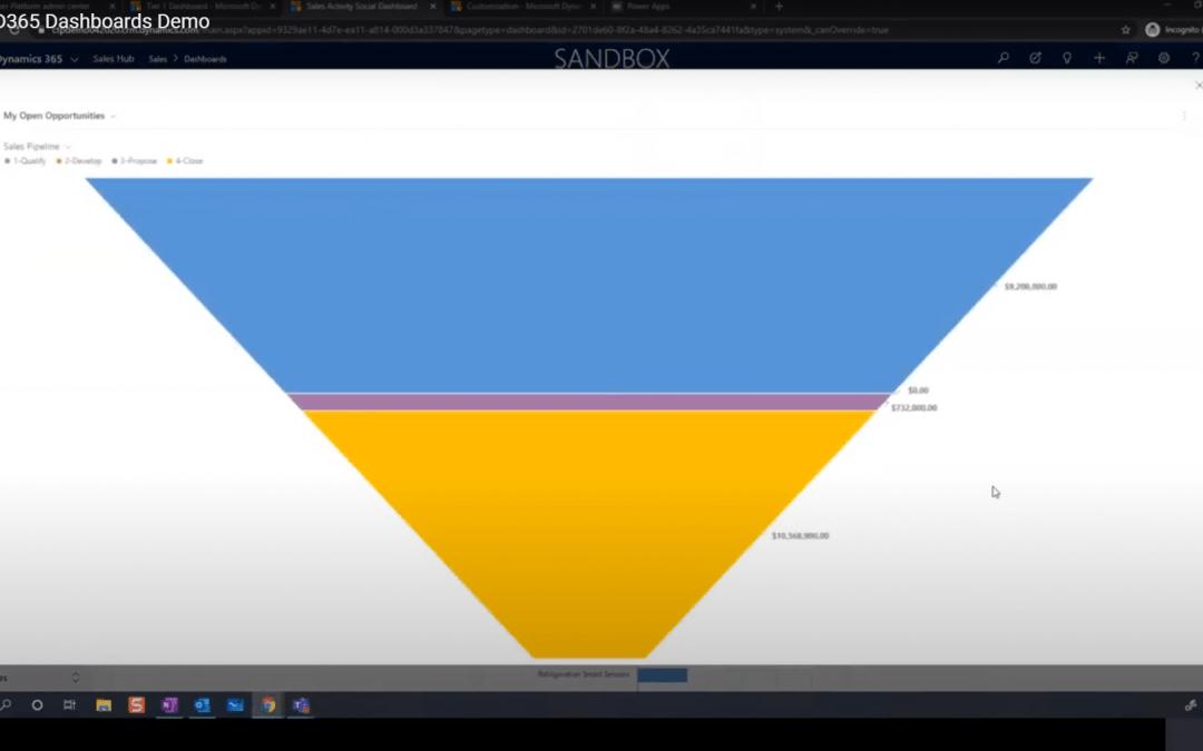 Microsoft D365 Dashboards Demo