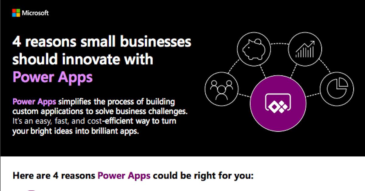 Dynamics Power Apps