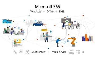 New Pricing Model for Microsoft 365